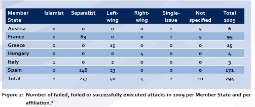 atentados terroristas 2009.jpg