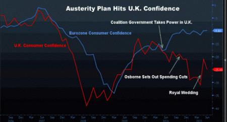 confianza uk economia.jpg