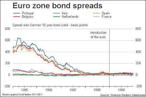 core eurozone.jpg