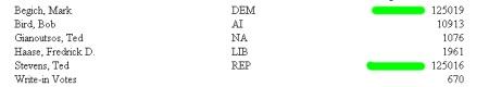 elecciones alaska.jpg