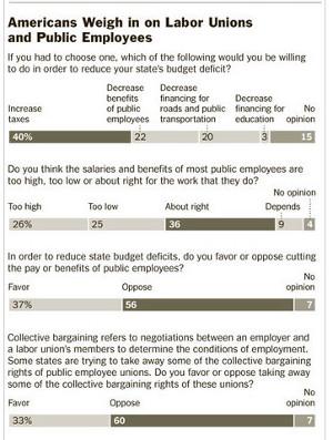 encuesta sindicatos.jpg