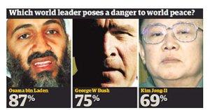 Bush se acerca a la posición de Bin Laden