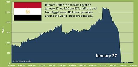 internet egipto.jpg