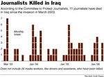 Periodistas muertos en Irak. NYT