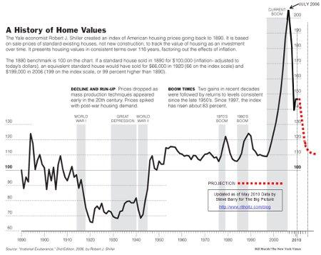 precios vivienda eeuu.jpg