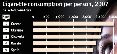 tabaco economist.jpg