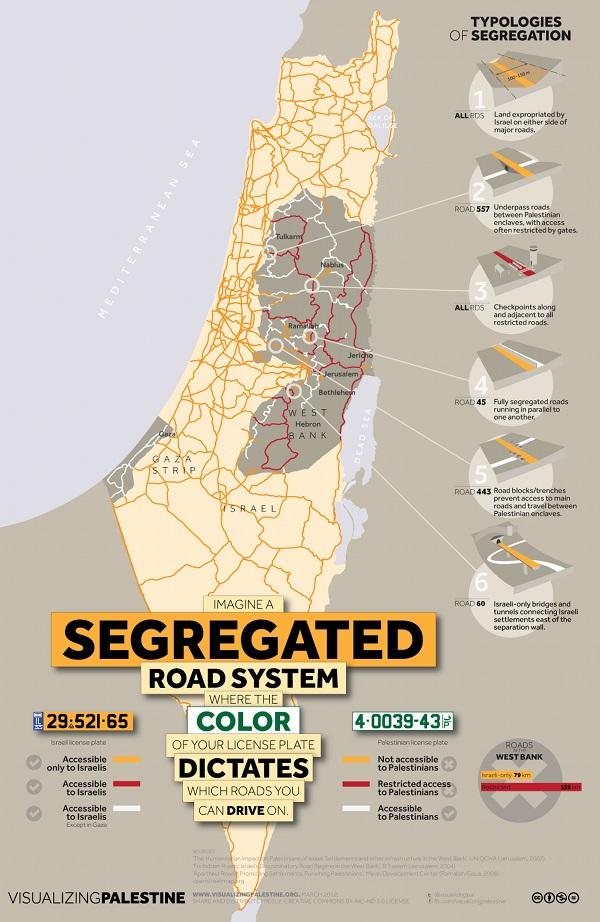carreteras palestina