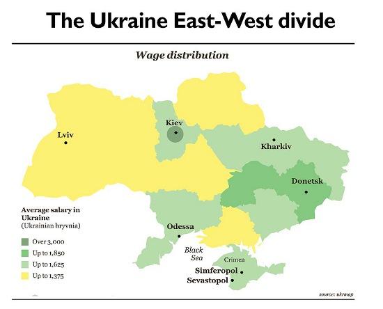 economia ucrania